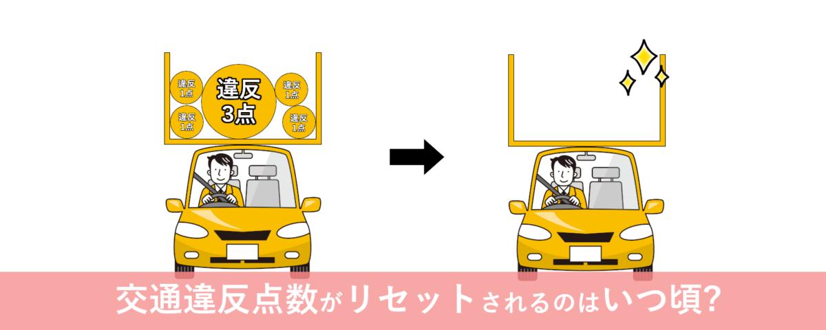 自動車運転免許の交通違反点数がリセットされるのはいつ頃?